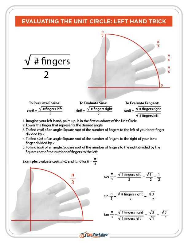 Precalculus Inverse Functions Worksheet Answers or 460 Best Precalculus Images On Pinterest