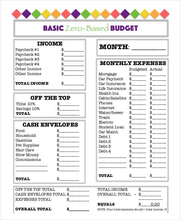 Printable Budget Worksheet Pdf or Bud Printable Worksheet Guvecurid