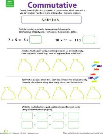 Properties Of Operations Worksheet as Well as 43 Best Math Mult Mutative Images On Pinterest