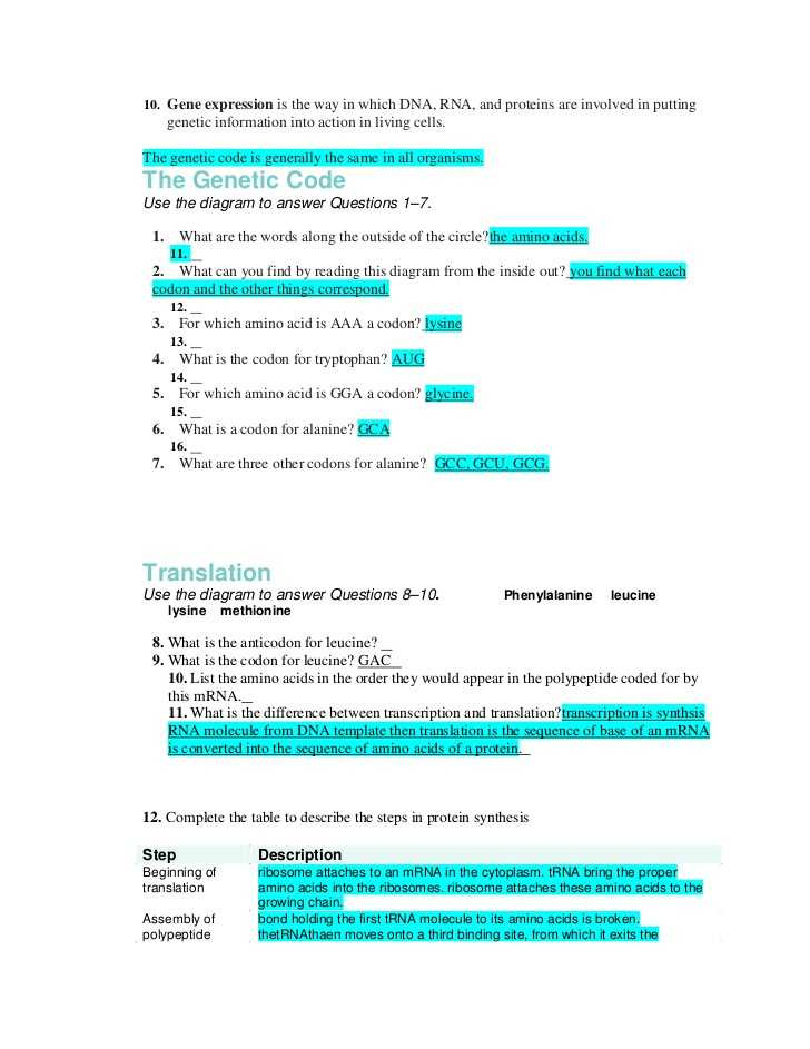 Protein Synthesis Webquest Worksheet Answer Key Also Unique Transcription and Translation Worksheet Answers New Rna and