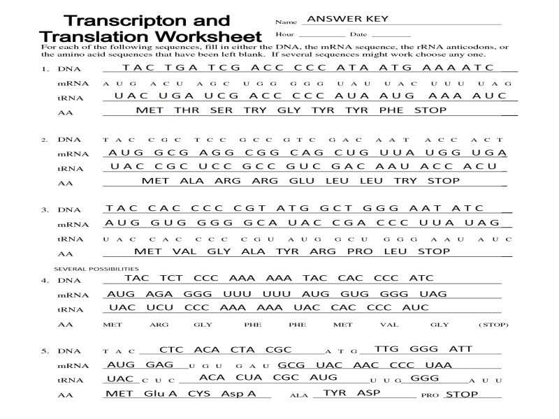 Protein Synthesis Worksheet Answers together with Unique Transcription and Translation Worksheet Answers New Rna and