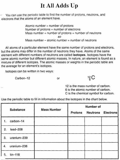 Protons Neutrons and Electrons Worksheet Also atomic Mass Worksheet Chemistry Pinterest