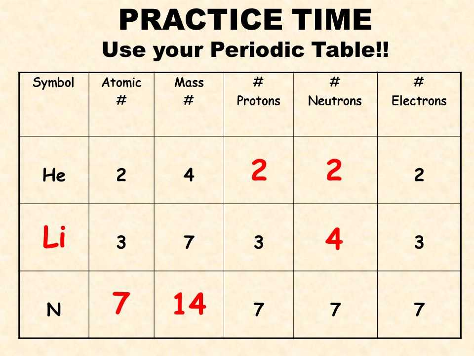 Protons Neutrons and Electrons Worksheet Also Best Protons Neutrons and Electrons Practice Worksheet Fresh