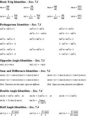 Proving Trig Identities Worksheet and Lovely Trig Identities Worksheet Luxury Rd Sharma Class 10 solutions