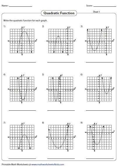 Quadratics Review Worksheet with Write the Quadratic Function Classroom Pinterest