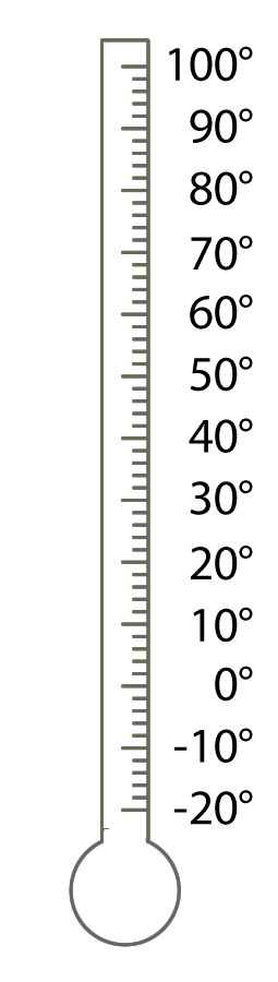 Reading A thermometer Worksheet as Well as 9 Best Measurement Temperature Images On Pinterest