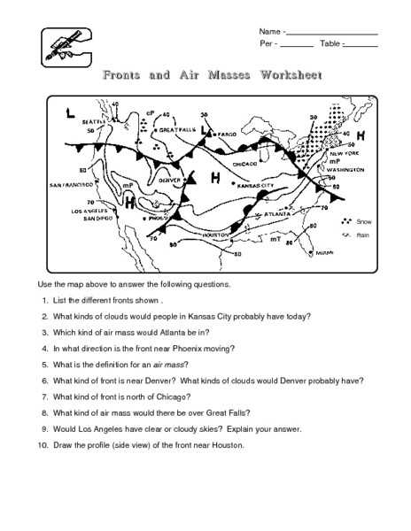 Reading A Weather Map Worksheet as Well as Reading A Weather Map Worksheet Beautiful Weather Worksheet New 441