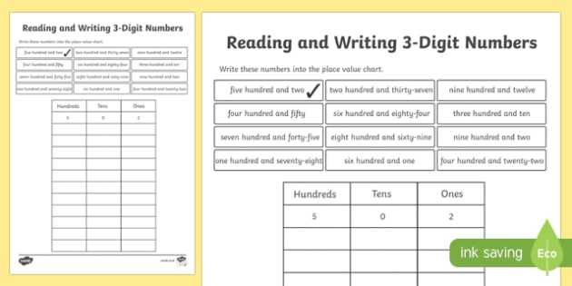 Reading and Writing Worksheets as Well as Place Value Reading and Writing 3 Digit Numbers Worksheet
