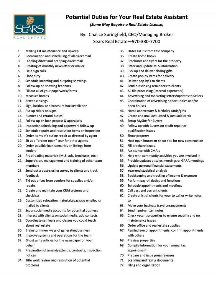 Real Estate Vocabulary Worksheet Along with 300 Best Real Estate Images On Pinterest