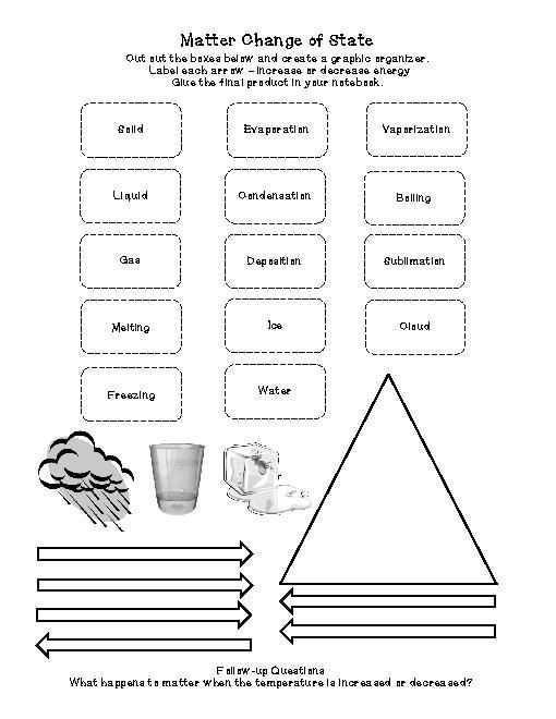 Science 8 States Of Matter Worksheet together with Changes State Worksheet