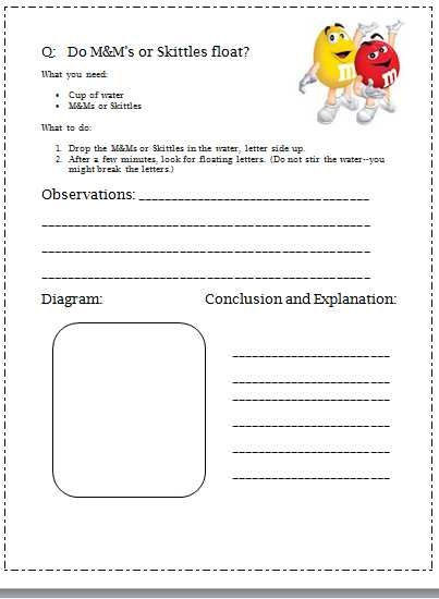Science Project Worksheet Along with Resume 44 Lovely Science Fair Template Hd Wallpaper Science