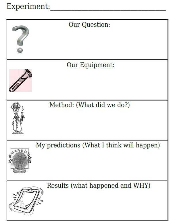 Science Project Worksheet Also 338 Best Science Scientific Method Images On Pinterest