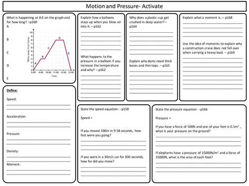Science Worksheets Special Education or Ks3 Activate 2 Science Book Revision Bundle by Marcmarshall