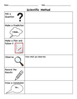 Scientific Method Review Worksheet as Well as 46 Best Science Methods Research Images On Pinterest
