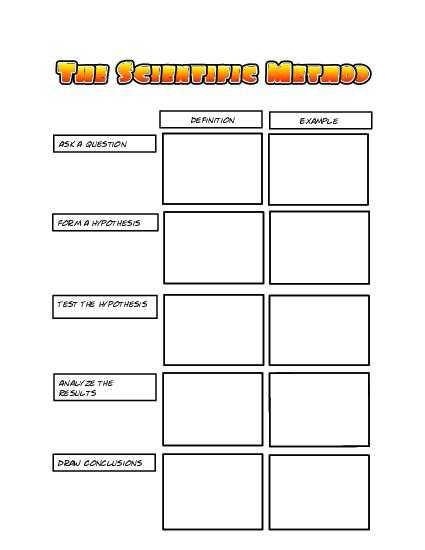 Scientific Method Worksheet Pdf together with 5th Grade Scientific Method Worksheet Worksheets for All