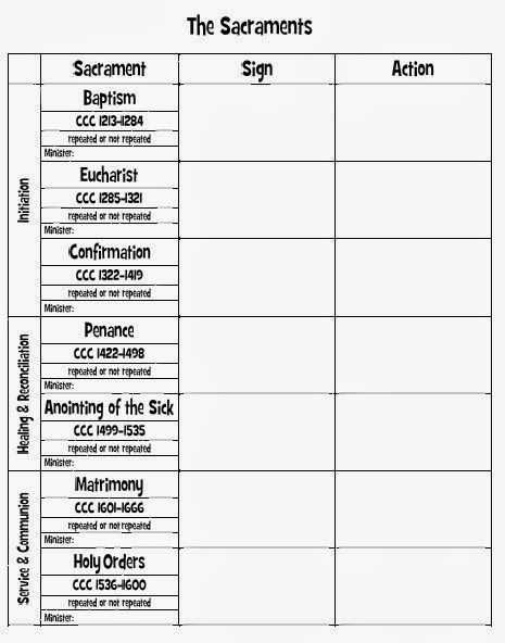 Seven Sacraments Worksheet or 10 Best Religious Education Sacraments Images On Pinterest