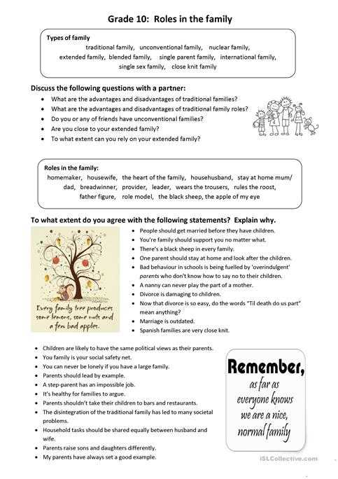 Should Shouldn T Worksheet or Roles In the Family Idioms and Conversation Worksheet Free Esl