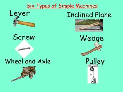 Simple Machines Worksheet Answers as Well as 333 Best Science Simple Machines Work Images On Pinterest