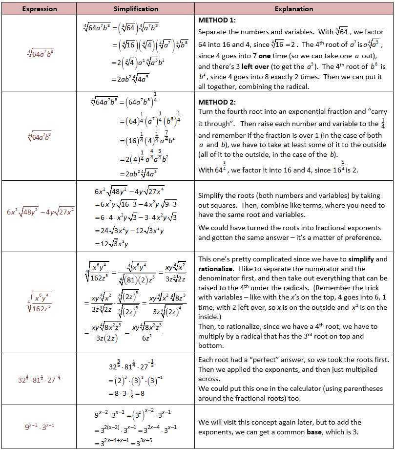 Simplifying Radicals Geometry Worksheet as Well as More Examples Of Simplifying Radical Expressions