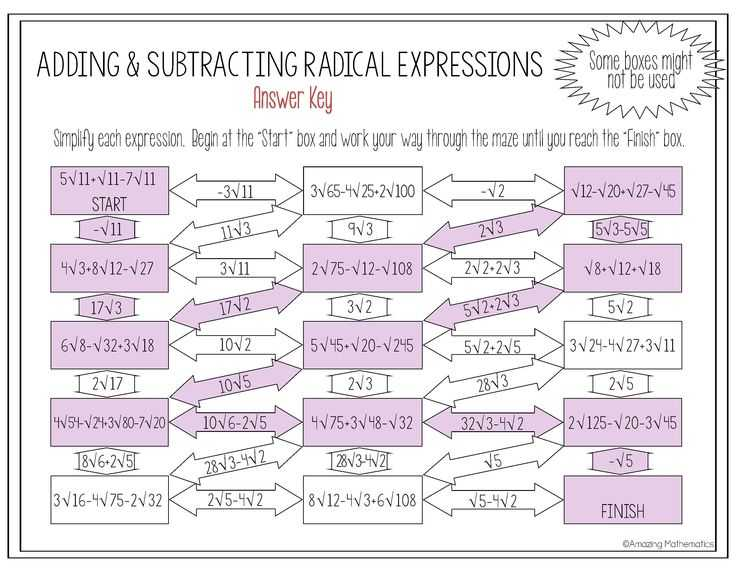 Simplifying Radicals Geometry Worksheet or 10 Best Radical Functions & Equations Images On Pinterest