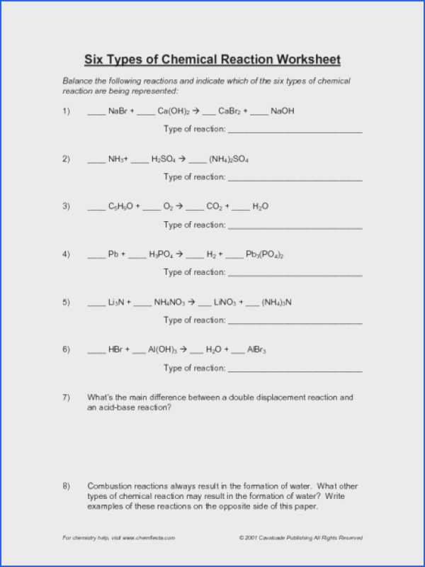 Six Types Of Chemical Reaction Worksheet and Identifying Chemical Reactions Worksheet Image Collections