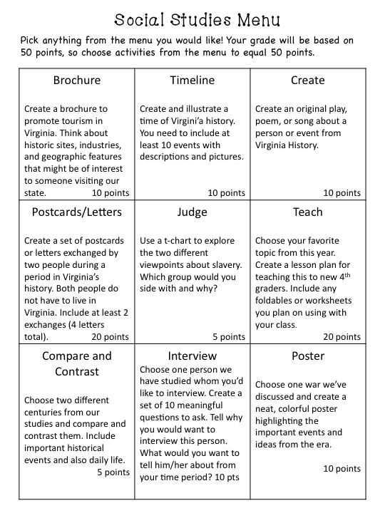 Sixth Grade social Studies Worksheets together with social Stu S Menu Tried It Tuesday School Stuff