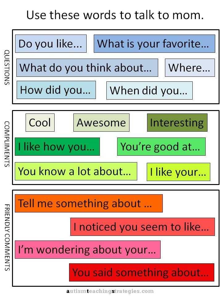 Social Skills Worksheets for Adults Also 455 Best Pragmatic social Language Images On Pinterest