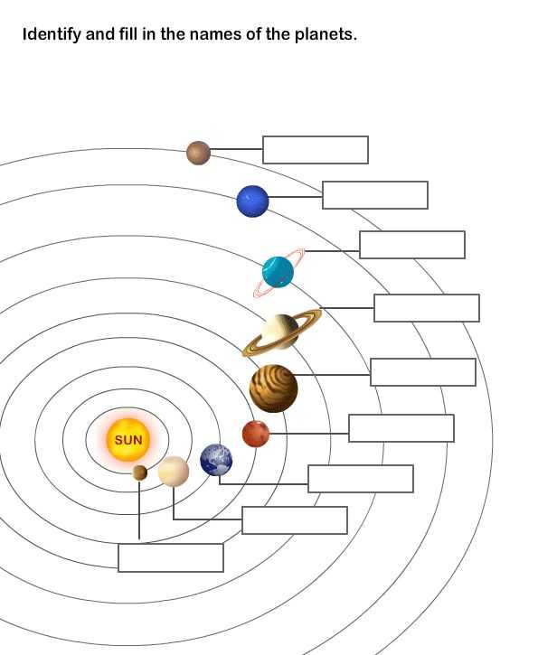 Solar System Worksheets Also 13 Best Science Cycle 2 Images On Pinterest