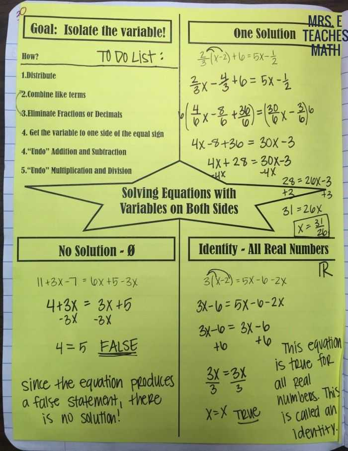 Solving Equations with Variables On Both Sides Worksheet 8th Grade with 11 Best Math 8 solving Equations with Infinite E or No solution