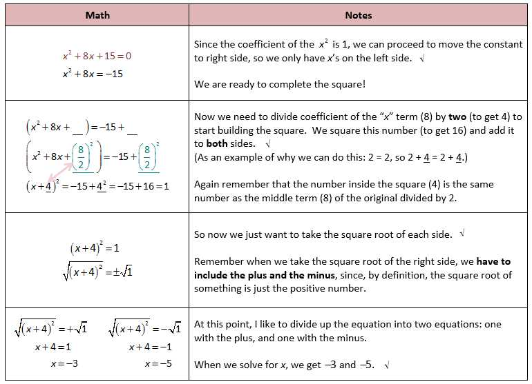Solving Quadratic Equations by Completing the Square Worksheet Algebra 1 as Well as Factoring Pleting the Square Quadratic formula Worksheet Kidz