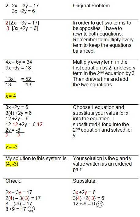 Solving Systems by Substitution Worksheet and 24 Best solving Systems by Graphing Worksheet