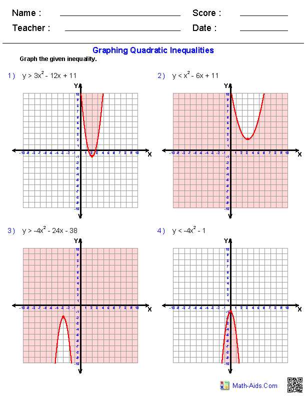 Solving Systems Of Inequalities by Graphing Worksheet Answers 3 3 together with Algebra 1 Worksheets