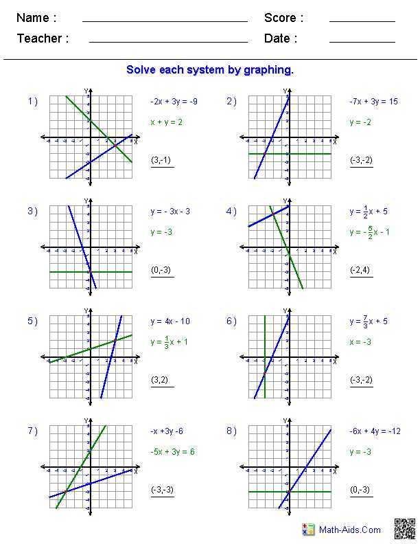 Solving Systems Of Inequalities by Graphing Worksheet Answers 3 3 together with Pre Algebra Worksheets