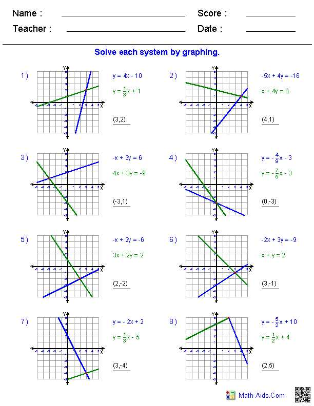 Solving Systems Of Inequalities by Graphing Worksheet Answers 3 3 with Algebra 2 Worksheets
