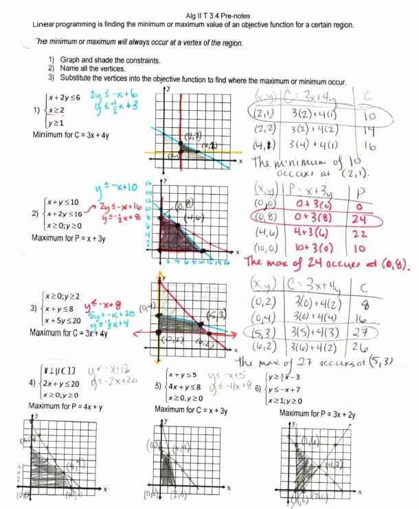 Solving Systems Of Inequalities by Graphing Worksheet Answers 3 3 with Graphing – Insert Clever Math Pun Here