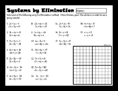 Solving Systems Of Linear Equations by Elimination Worksheet Answers or Worksheets 46 Unique solving Linear Equations Worksheet High