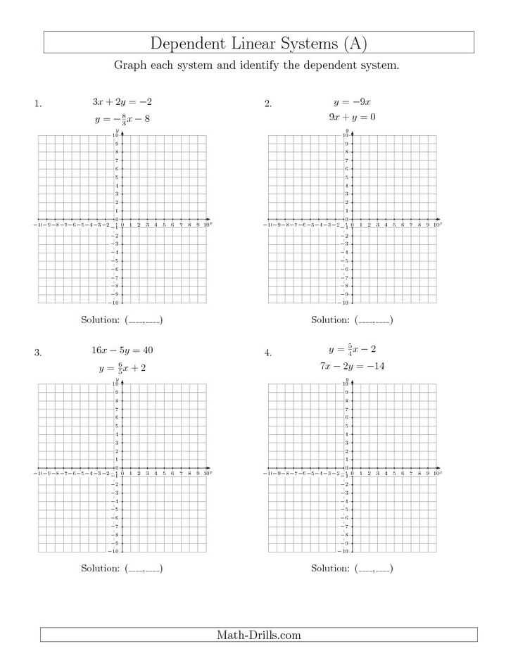 Solving Systems Of Linear Equations Worksheet as Well as 101 Best Wiskunde Images On Pinterest