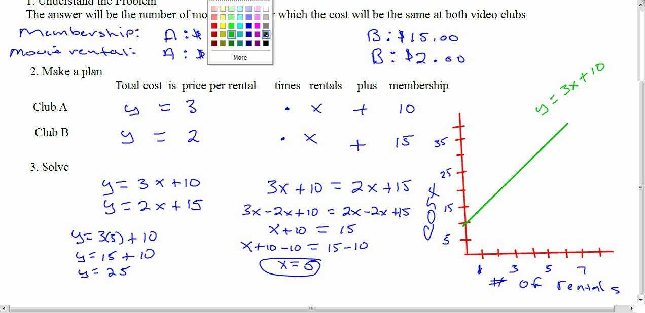 Solving Systems Of Linear Equations Worksheet as Well as Beautiful Graphing Linear Equations Worksheet Luxury Two Systems