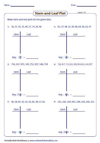 Stem and Leaf Plot Worksheet Pdf Also Stem and Leaf Plot Worksheets 4th Grade the Best Worksheets Image