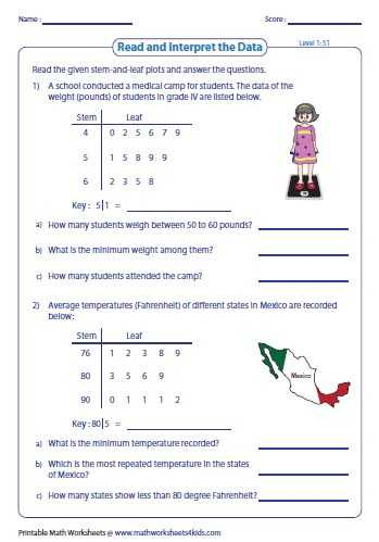 Stem and Leaf Plot Worksheet Pdf together with Stem and Leaf Plot Worksheets 4th Grade the Best Worksheets Image