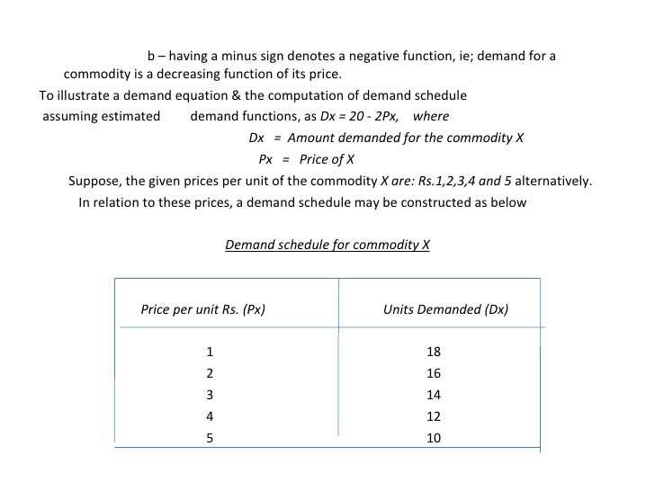 Stock Market Worksheets Along with Chapter 4 Section 1 Understanding Demand Worksheet Answers Unique