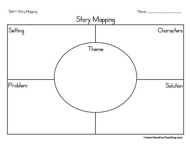 Story Map Worksheet as Well as 16 Best Story Schematics Images On Pinterest