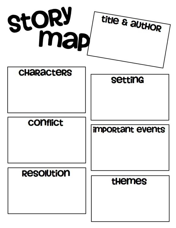 Story Map Worksheet as Well as 47 Best Story Elements Images On Pinterest