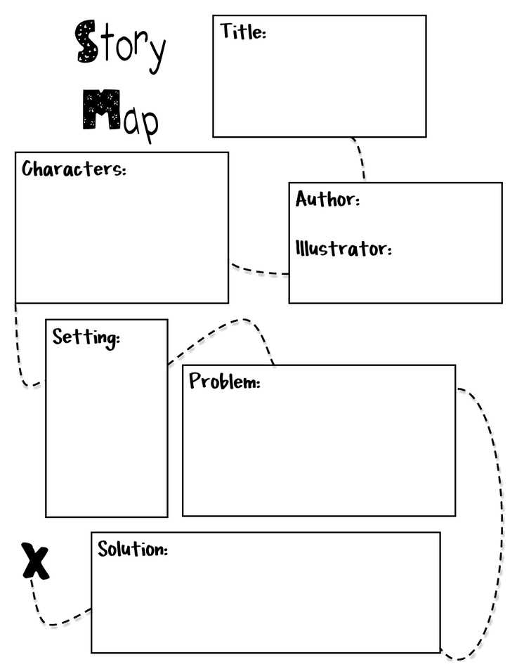 Story Map Worksheet together with 153 Best Story Maps Images On Pinterest