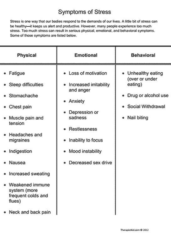 Stress Portrait Of A Killer Worksheet as Well as 157 Best Biological Effects Of Stress Trauma & or Anxiety Images