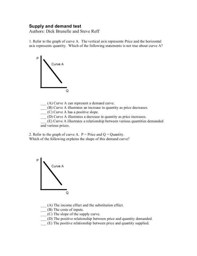 Supply and Demand Worksheet Answer Key as Well as Demand Curve Worksheet Answers Kidz Activities