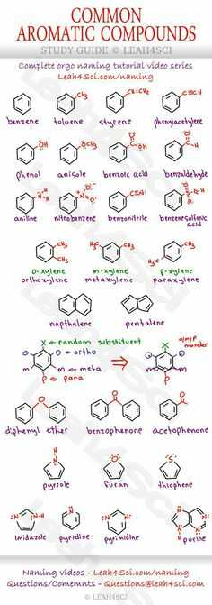 Synthesis Reaction Worksheet or Alkene Reaction Cheat Sheet Overview Of Alkene Reactions Including