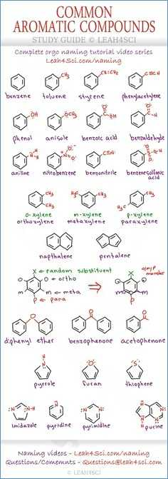 Synthesis Reaction Worksheet with Types Reactions Worksheet