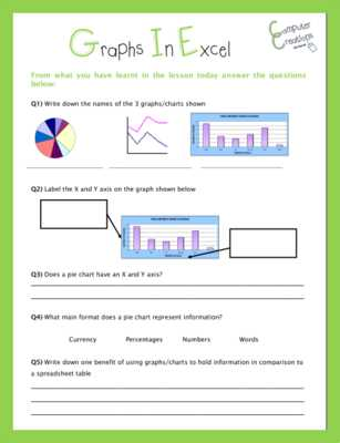 Teaching Responsibility Worksheets and Microsoft Excel Spreadsheets Graphs