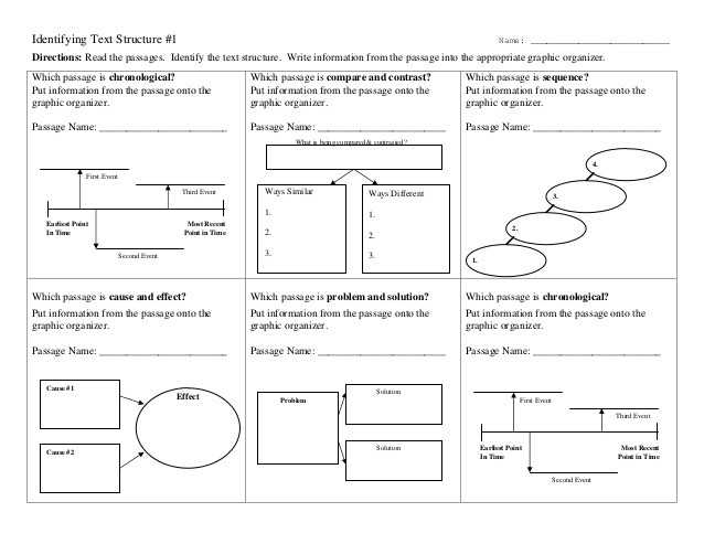Text Structure Worksheet Answers Also Text Structure Worksheets 5th Grade Choice Image Worksheet Math